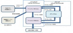 DIDSinternational_201401-01