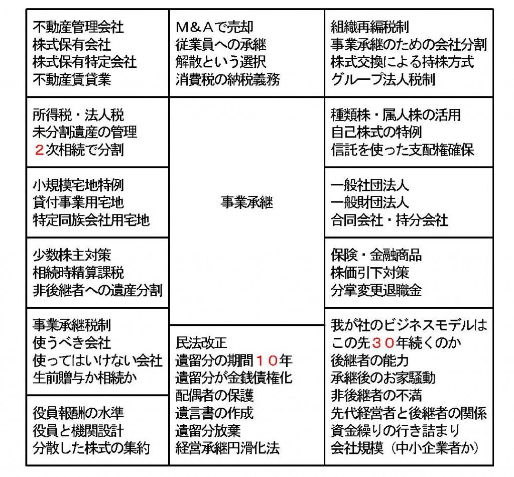 文書名190409houjin.pdf